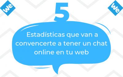5 Estadísticas que van a convencerte a tener un Live Chat en tu Web
