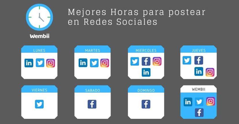 Cuándo publicar en cada Red Social ?