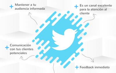 Twitter como canal de comunicación